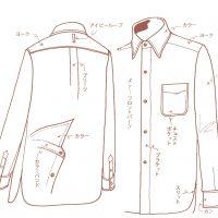 服装スタイルの「謎・不思議」: ワイシャツの裾ってなぜあんな形になっているの?