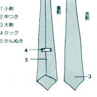 服装スタイルの「謎・不思議」: なぜ大剣と呼ぶの?また、なぜ剣型が多いの?