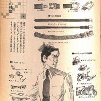 ベルト&ジュエリーの種類:メンズモード事典 男の身だしなみ百科
